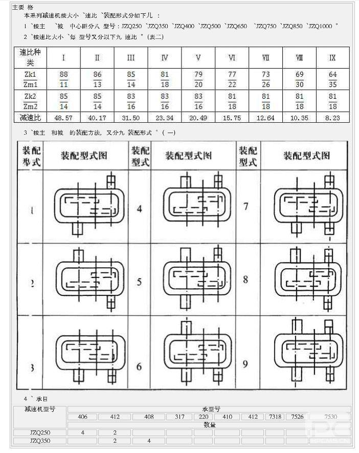 jzq减速机装配图